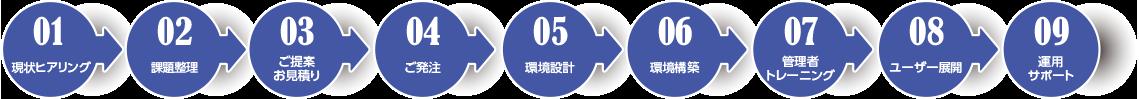 東和コンピュータマネジメント 画像